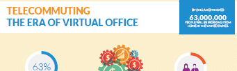 Telecommuting the Era of Virtual Office